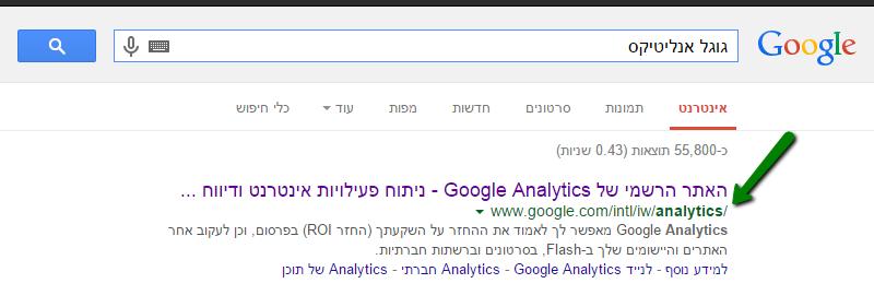 גוגל אנליטיקס לקידום בגוגל